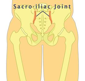Sacroiliac joint pain. Spinal Surgeon in Liverpool and Wirral.